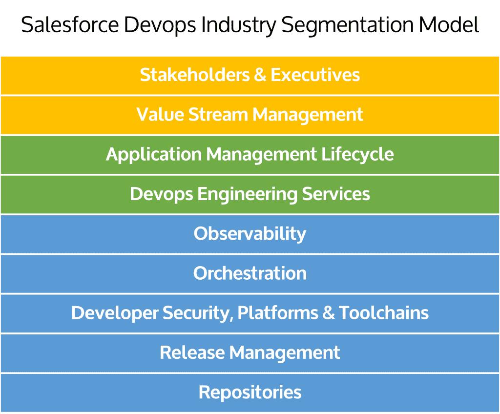 Devops Industry Segmentation Model 20210408 1